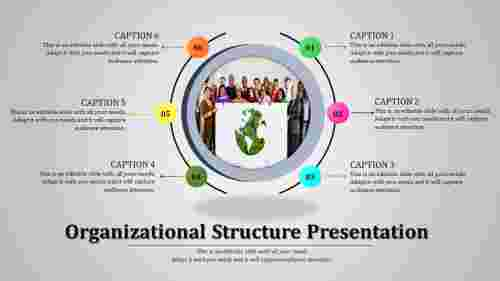 organizational structure ppt template-organizational structure presentation